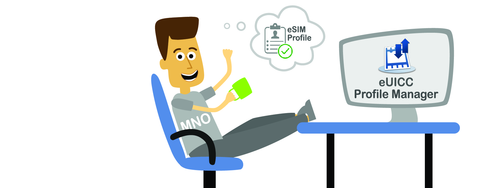 MNOs, Speed up your Design Process for eSIM Profiles