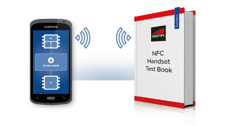 GSMA NFC Handset Test Book